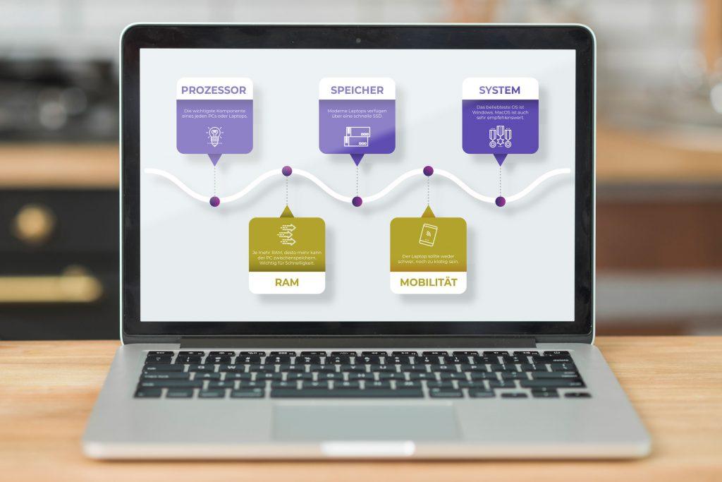 Infografik: Was muss ein Laptop können?